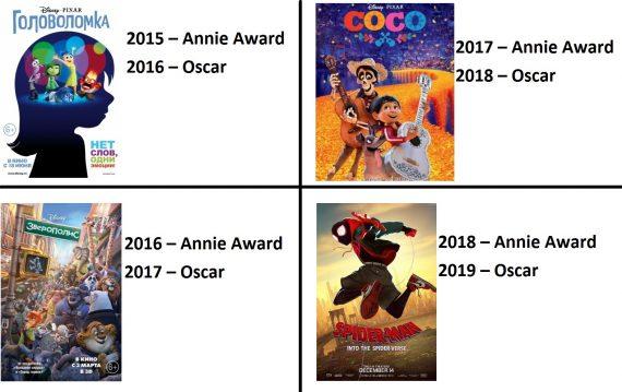 Энни и Оскар