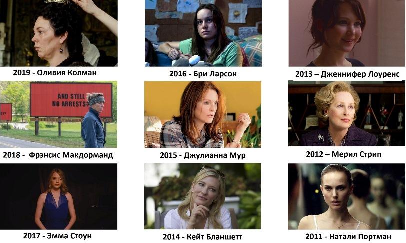 «Оскар» в категории «Лучшая женская роль»